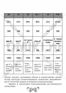 Маркетинг план Тяньши стр.21