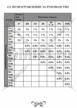 Маркетинг план Тяньши стр.23