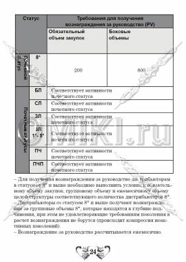 Маркетинг план Тяньши стр.24