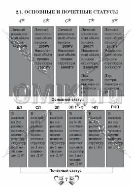 Маркетинг план Тяньши стр.7